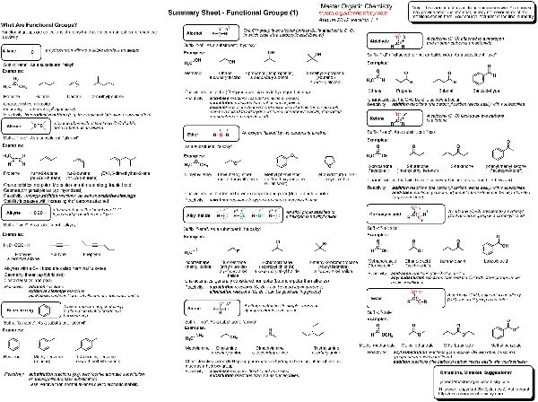 functional groups chart