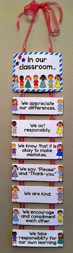 Poster display for classroom expectations/community building CLASS RULES IDEA