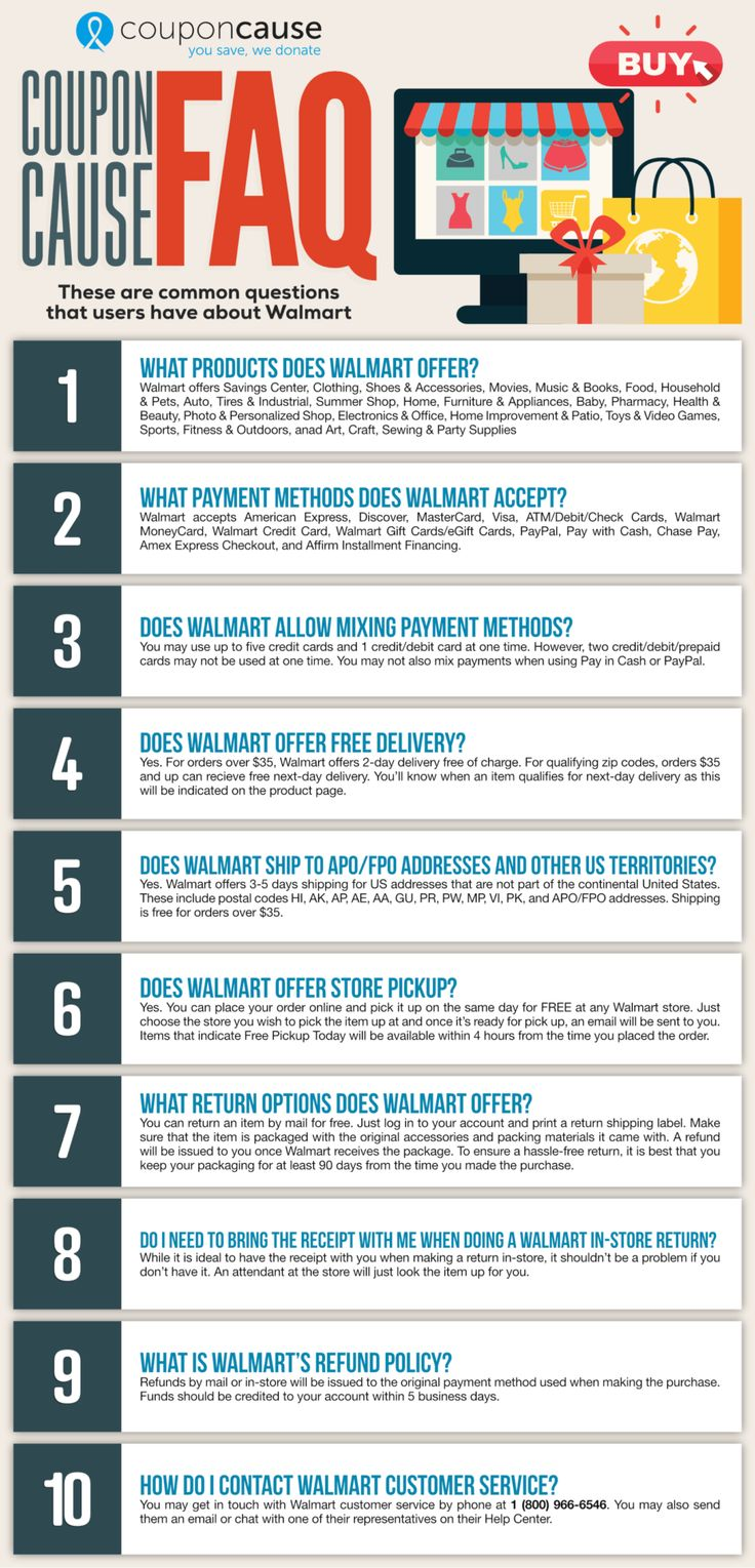Walmart Infographic Order Coupon Cause FAQ (C.C. FAQ Bad