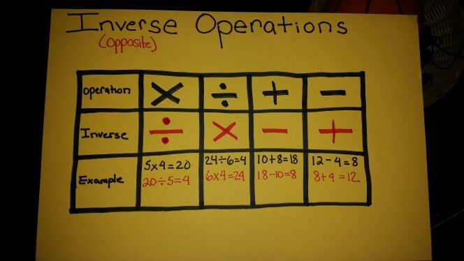 16 best images about inverse operations on pinterest