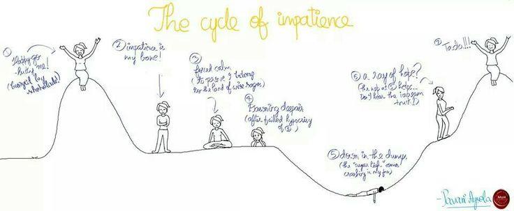 #impatience #quote