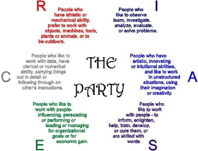 The Party ... pick the individuals you'd want to hang with at a party. ... Holland Codes