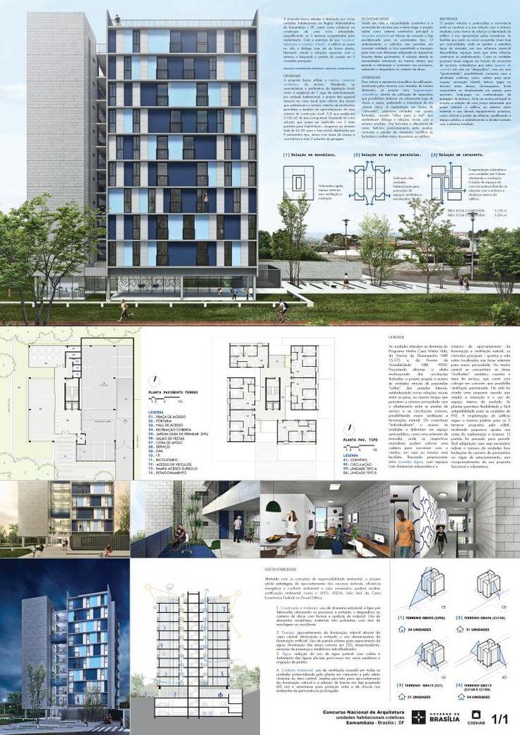 Veja a seguir os premiados e menções do Concurso Nacional de Arquitetura para Unidades Habitacionais Coletivas em Samambaia, no Distrito Federal, promovido e organizado pela CODHAB-DF.
