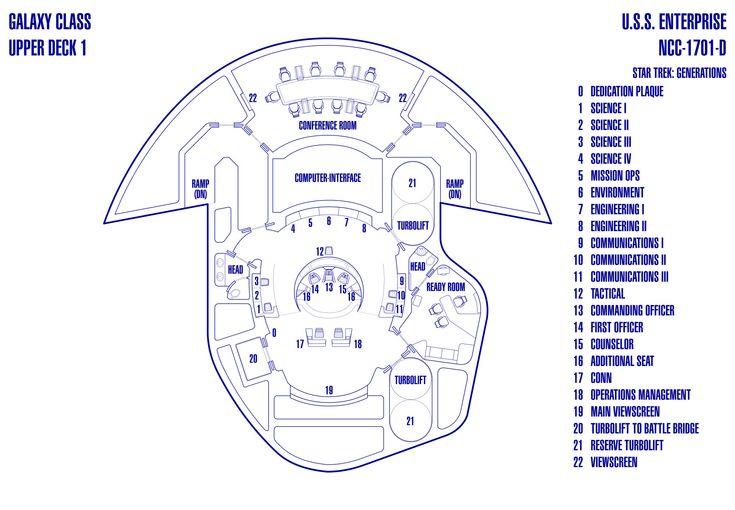 floor plans for starship enterprise free home design star wars starship deck plans
