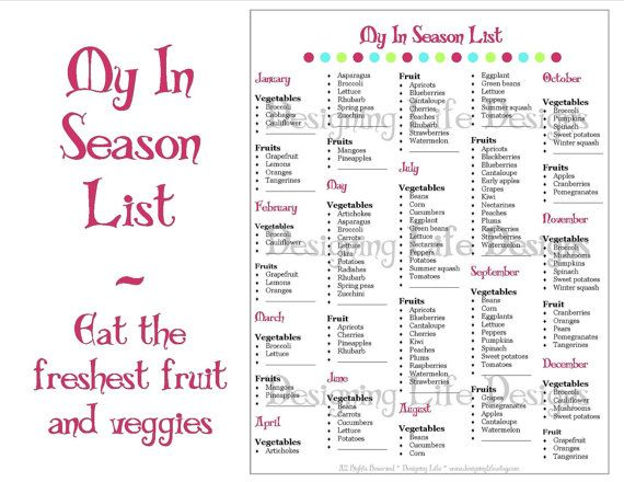 In Season Fruit and Vegetable List  Meal Planning by DesigningLife