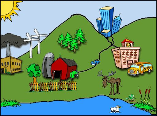 Cartoon Water Pollution For Kids Saving Energy Helps The