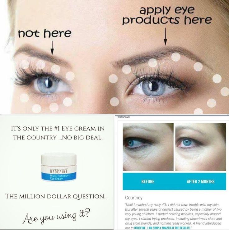 Are you applying Rodan+Fields Multifunction Eye Cream correctly? For best result Apply the eye cream 1 inch below and 1 inch above the area that you're trying to treat. The cream moves as its absorbed.Our Multifunction Eye Cream is in high demand. Are you using our amazing eye cream? It is all about the eyes, let's place your order today. I can save you 10% become a preferred customer shelbyla.myrandf.com