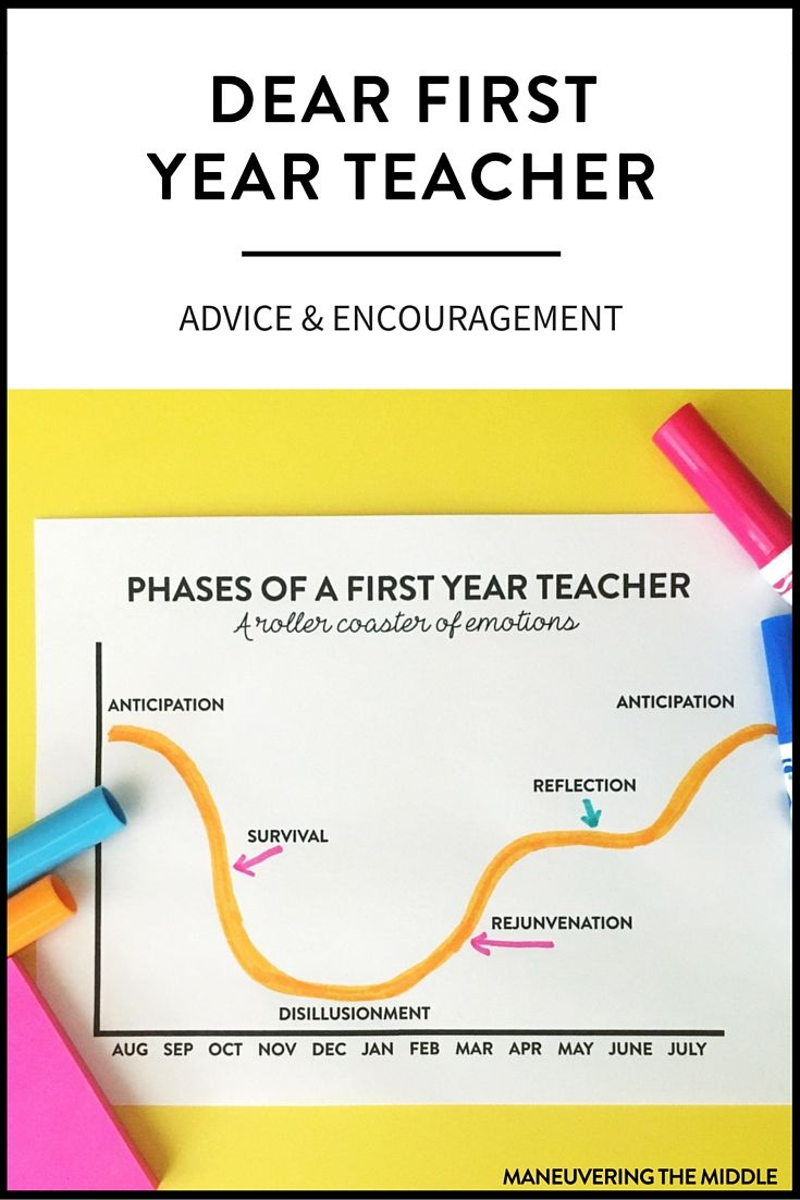 Sincere advice for a first year teacher: have routines, build relationships, the rest will come with time. 5 practical lessons for a new teacher. | maneuveringthemiddle.com