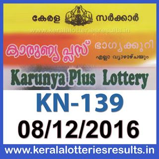 Today's Lottery Result : 11/12/2016 POURNAMI (RN-266) : Kerala Lottery Result Today: Karunya Plus Lottery Results