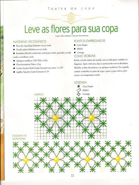 Arte by Cachopa - Bordado I: Leve as flores para a sua copa através de panos de copa