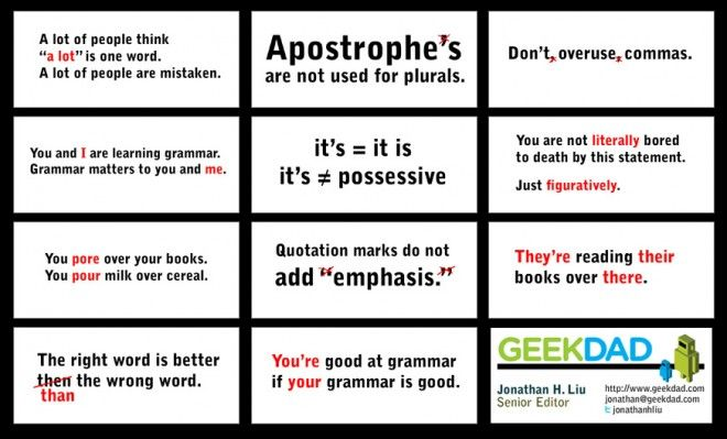 Easy grammar reminders.
