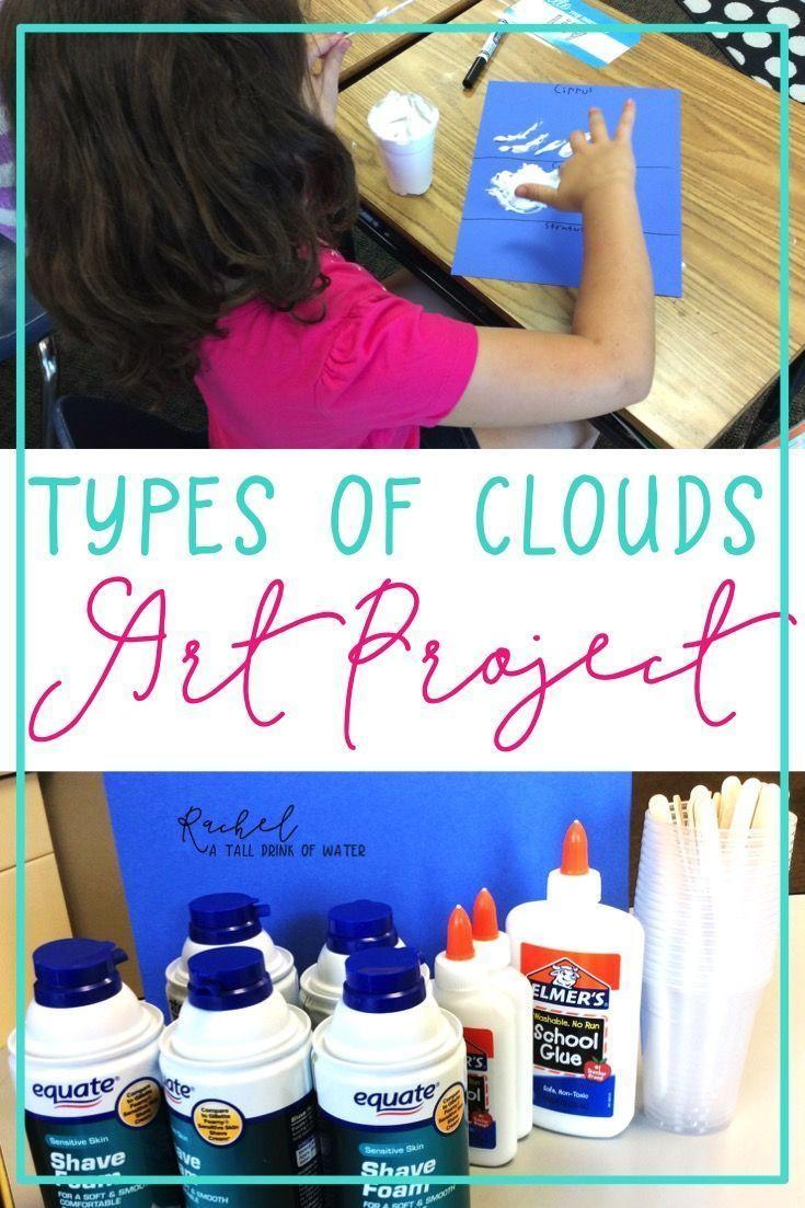 medium resolution of Home - Ms. Rachel Vincent   Cloud craft