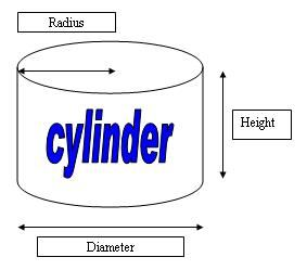 Measure cylinder volume using diameter radius height