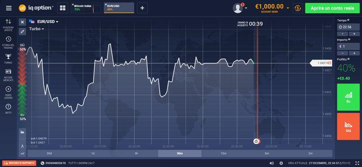 binary options brokers plus500 bitcoin stocks