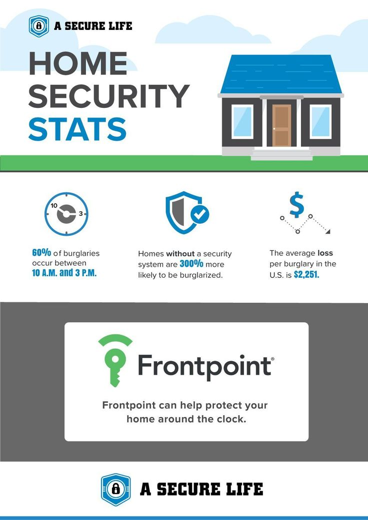 The 25 best home security systems ideas on pinterest for Frontpoint home security