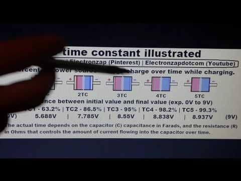RC time constant. Electronic capacitors charge quickly at first but slow...