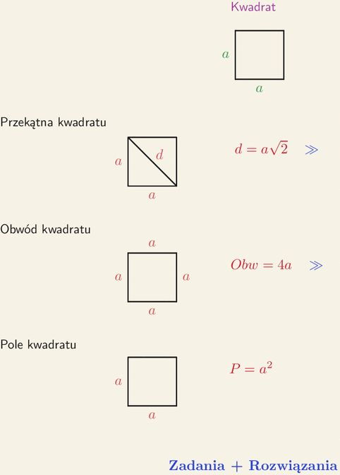 Kwadrat, wzór na przekątną, obwód, pole