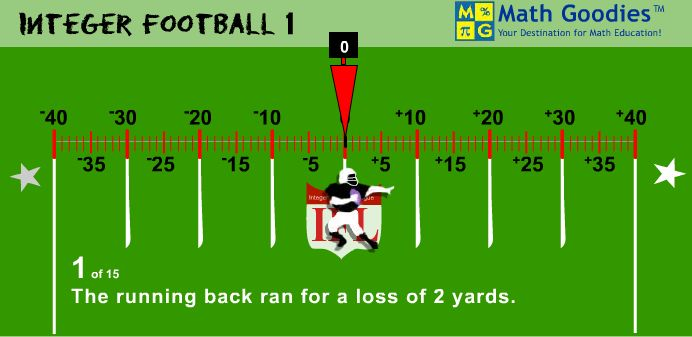 Integer Football Game- Teaches Adding and Subtracting Integers