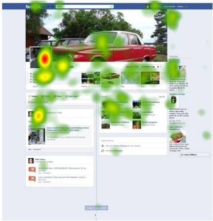 Und? Wo schauen die User hin? Richtig das Profilbild! Also, Tipps beachten!