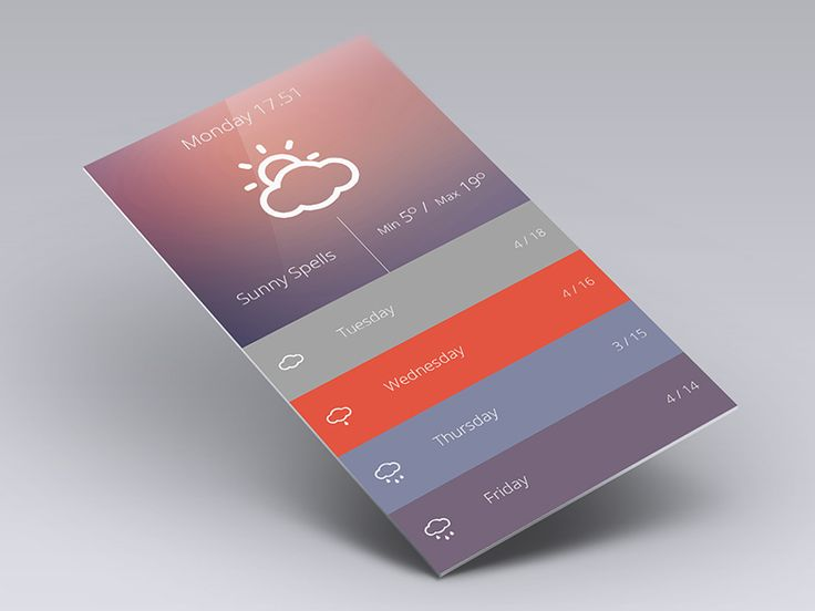 Weather App by Marc Bowers