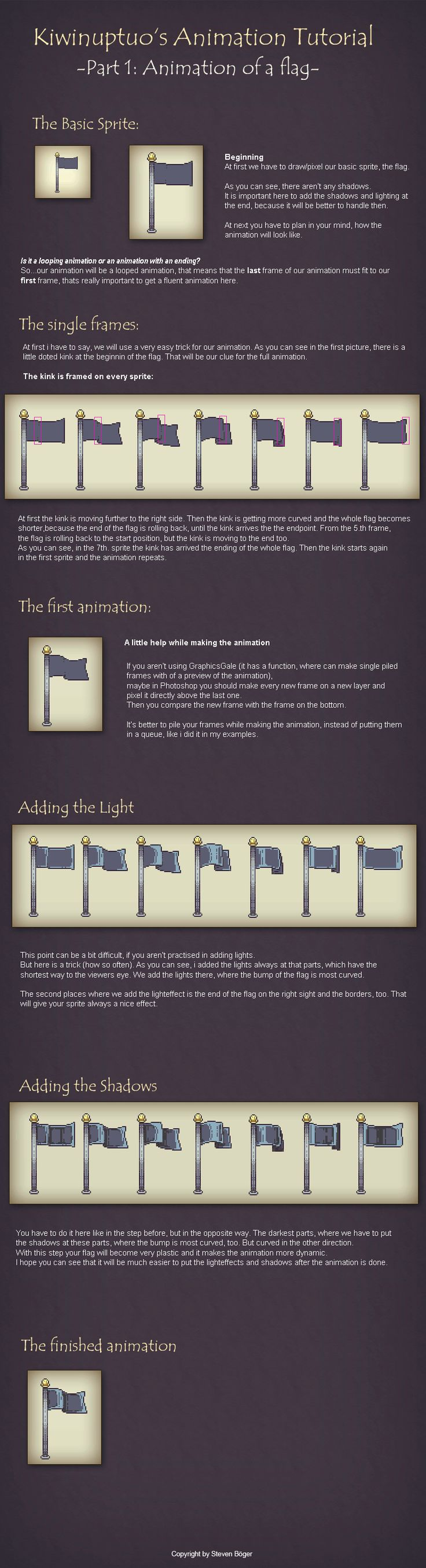Animation Tutorial 1: Flag by *Kiwinuptuo on deviantART