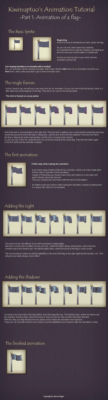 Animation Tutorial 1: Flag by *Kiwinuptuo on deviantART