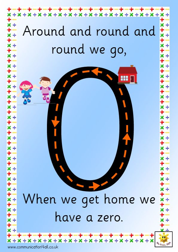 Number formation rhyme posters