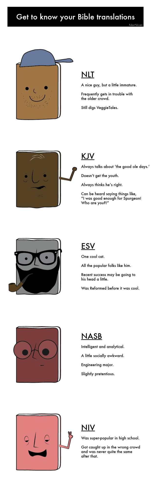 Get to Know Your Bible Translations [Comic] - ChurchMag