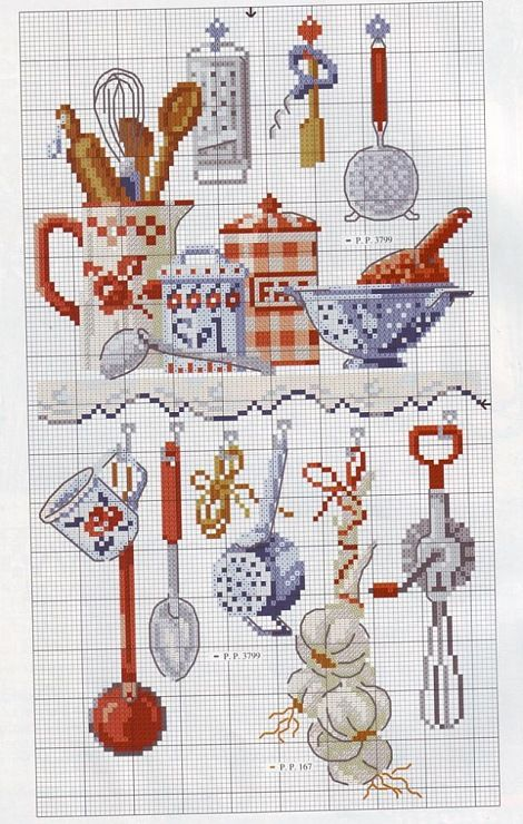 Cross-stitch Kitchen Things ... no color chart available, just use the pattern chart as your color guide..