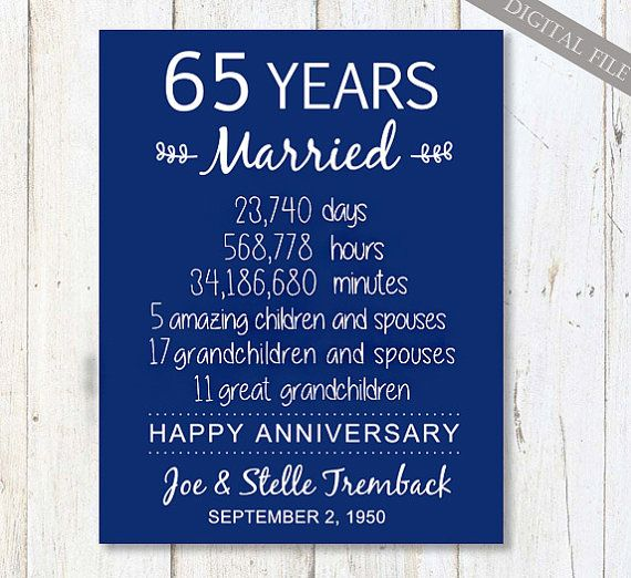 Wedding Anniversary Gift By Year List : Wedding Anniversary List on Pinterest Wedding anniversary gift list ...