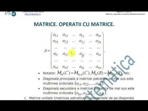 XI-Algebra-Matrice-Notiuni teoretice