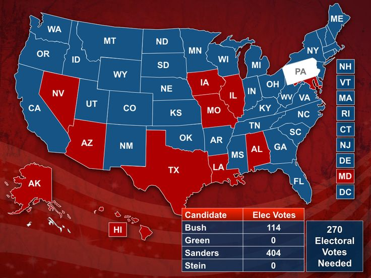 Top Best Next Presidential Election Ideas On Pinterest Kids - Us map of presidential polls