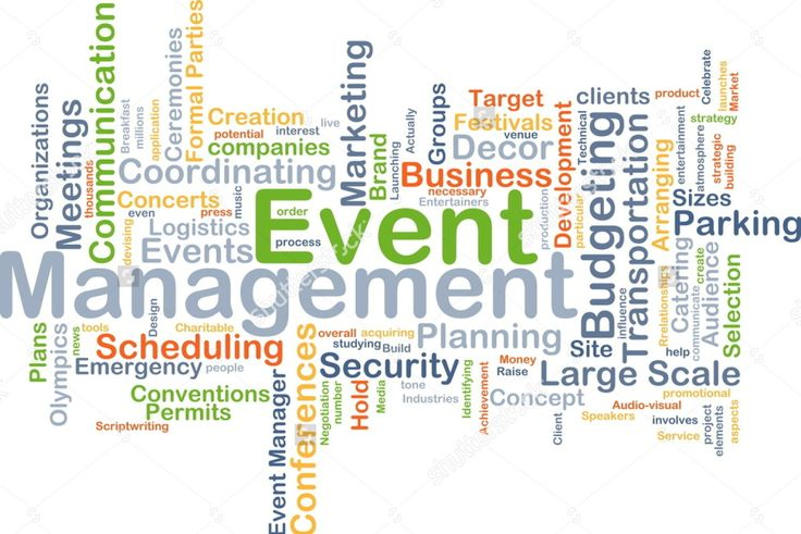 What All Comprises The Market Growth Strategy?: What Is Actually Termed By Event Management?