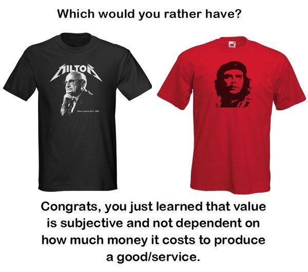 Debunking the labor theory of value