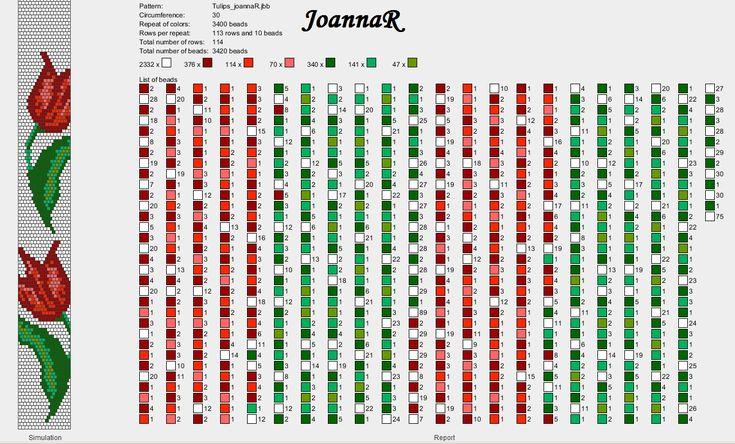 JoannaR:  30 around