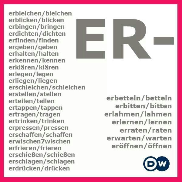 er- verbs in German | German | Pinterest | Deutsch and ...