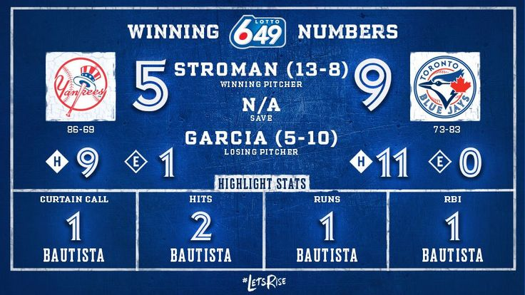 "Blue Jays on Twitter: ""What a day, and what a way to end our final homestand of the season. @JoeyBats19 highlights our Winning Numbers pres. by #Lotto649.  
