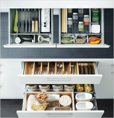 IKEA Kitchen- Revved and ready for organization!!!