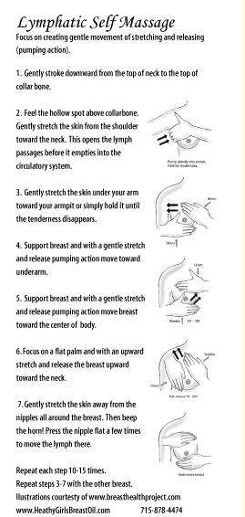 Lymphatic System Breast Massage