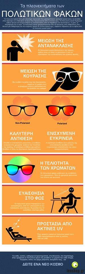 Πολωτικοί φακοί (polarized lens)