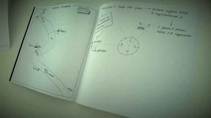 https://flic.kr/s/aHsjSFWyQR   2014.02.17 SketchNote Lab Infonet