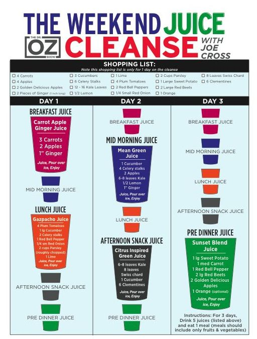 Hello fellow juicers and juicer-wannabes! On January 1, 2014 I started the three-day juice cleanse  featured on Dr. Oz with the goal to make it (drinking only freshly-squeezed juices) for seven day…