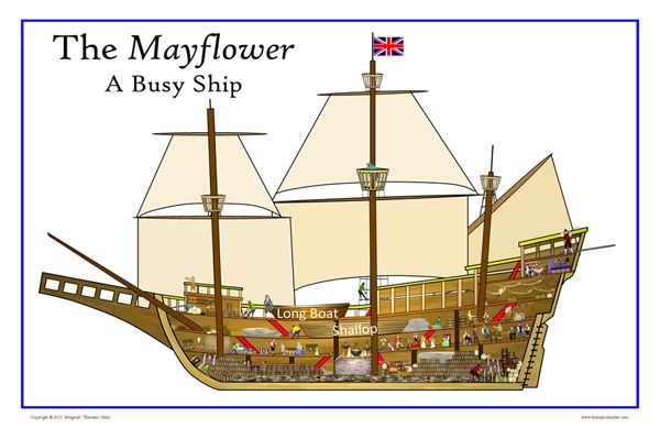 Mayflower Ship Posters Hang Them On Top Of Each Other On