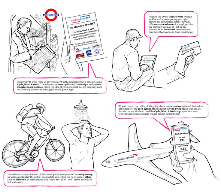 36 Best Ux Storyboard/Sketches Images On Pinterest | Storyboard