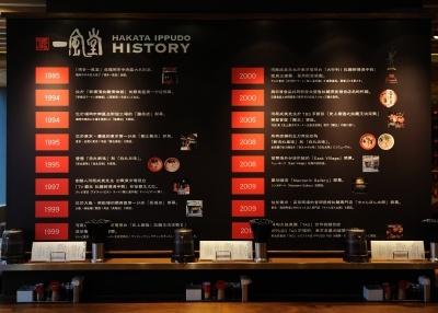 店內正的牆上寫上一風堂開店至今的發展史