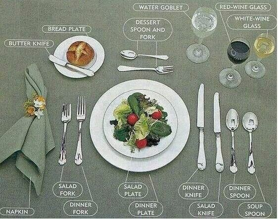 How to set a table correctly..good things to know!