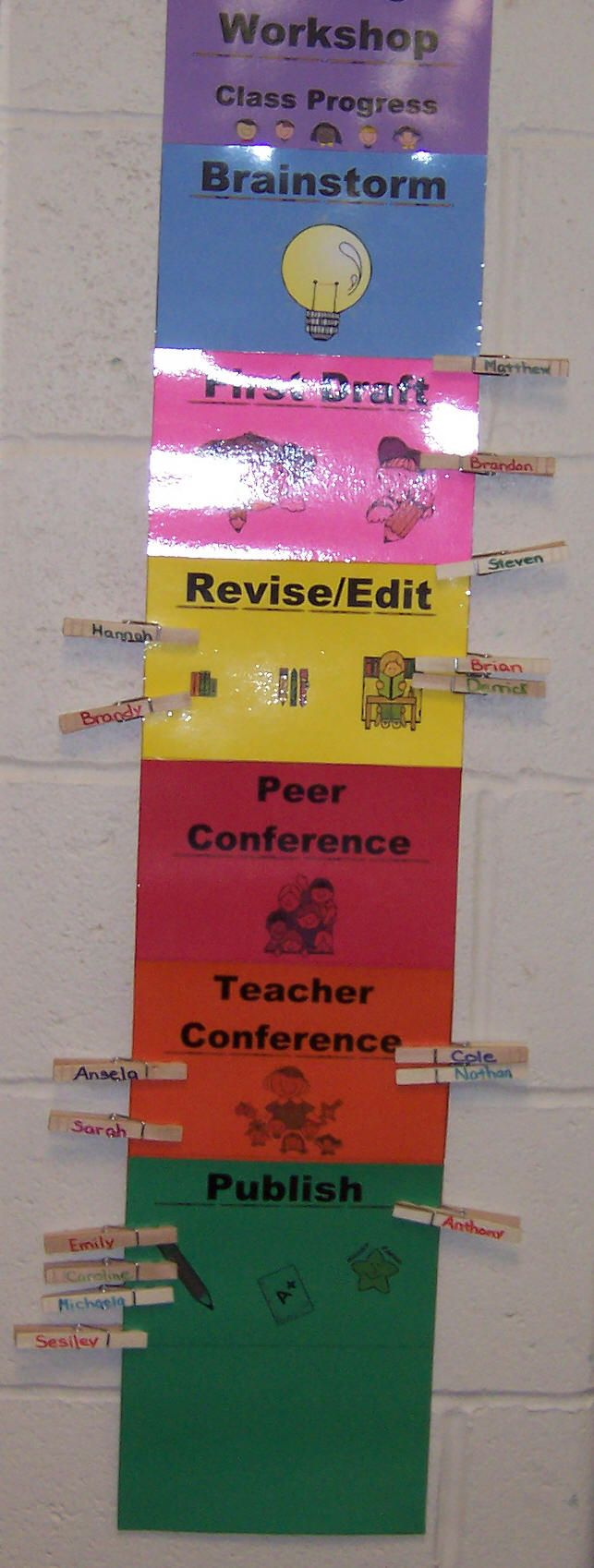 Writer's Workshop: Use this instead of a notebook, it allows the students and teacher a chance to see where they are into completing their work.