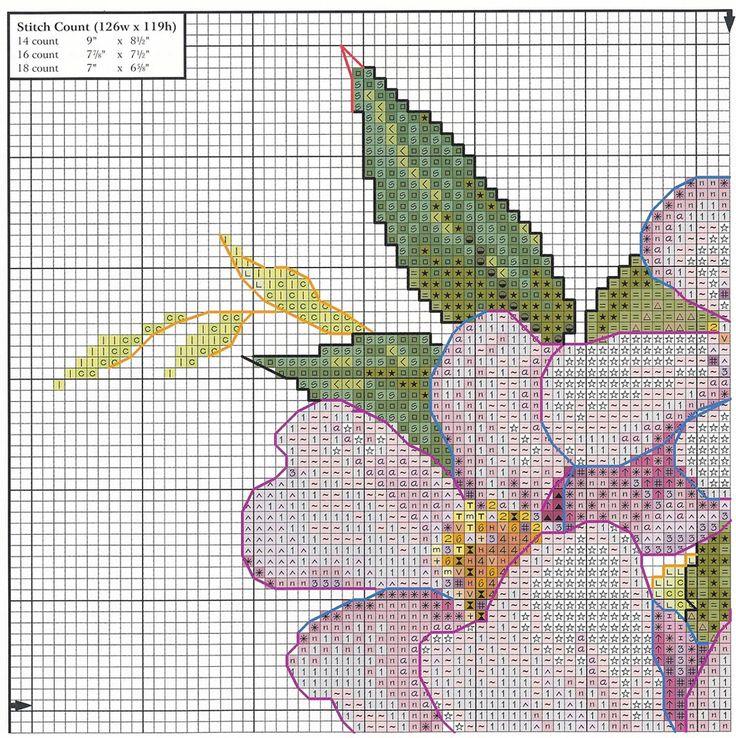 19 best images about ricamo punto croce schemi floreali for Schemi punto croce fiori e farfalle
