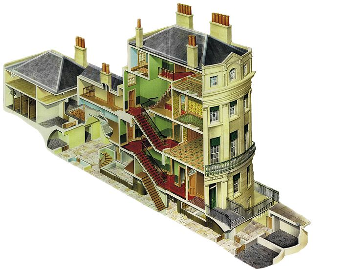 Regency Town House Traditional Layout For Town Houses