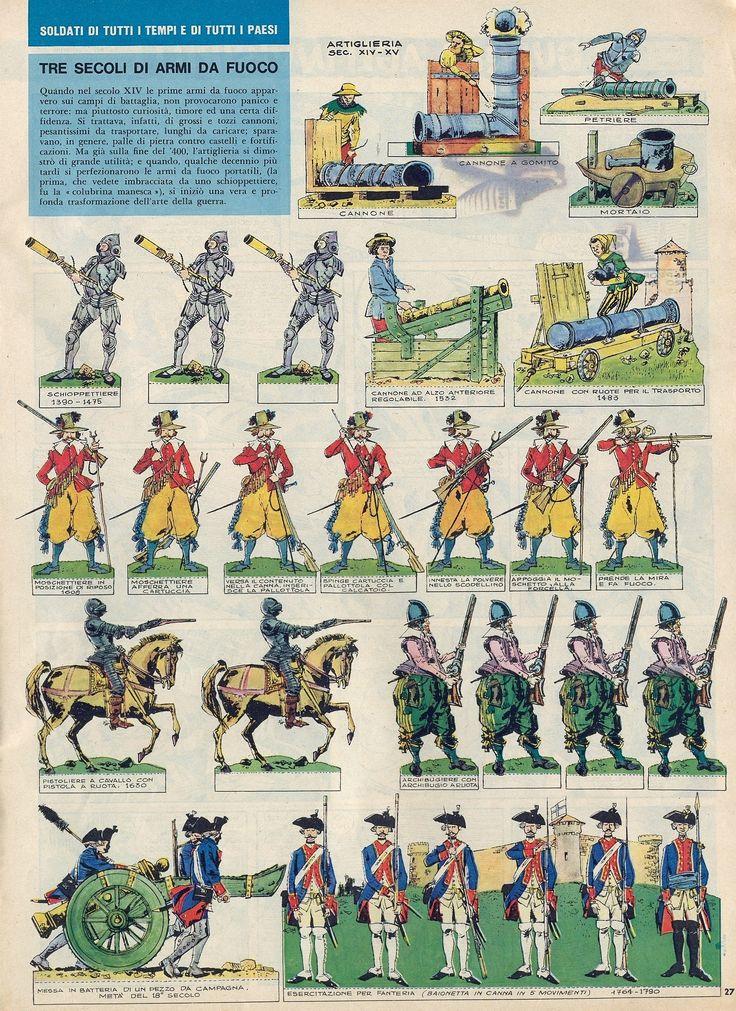 Corrierino e Giornalino: Tre secoli di armi da fuoco